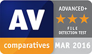 ESET Smart Security 9 received the highest rating in the AV-Comparative File Detection Test.